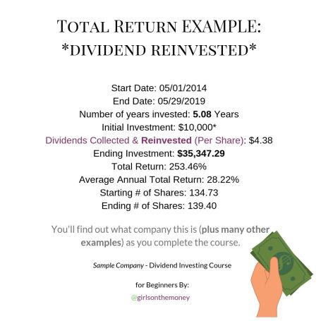 Sample company_dividend class-3