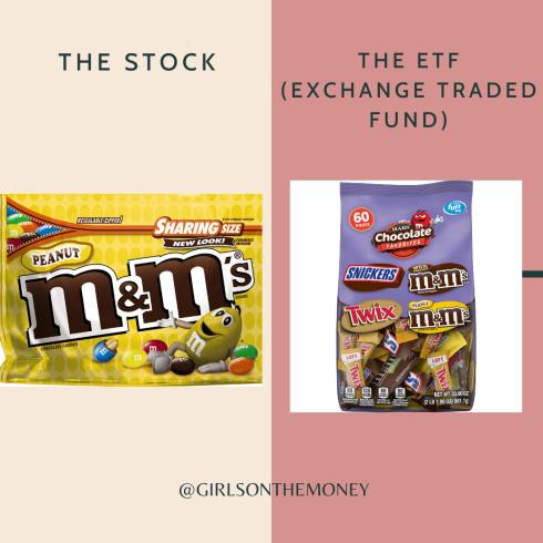 STOCK VS. ETF